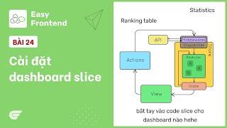 Redux Saga: 24 - Cài đặt slice cho trang dashboard